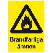 brandfarliga_ämnen